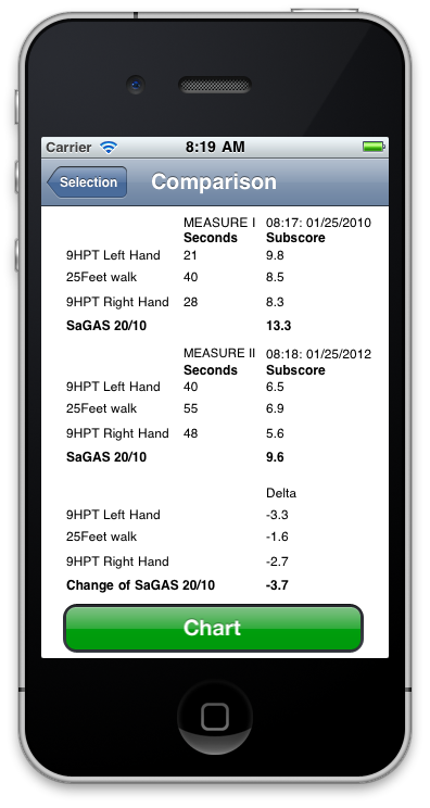 SaGAS I-phone app screenshot 2